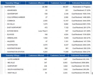 LIPA 9/1/11 1033AM THOSE WITH OUT POWER