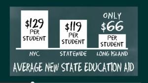 Average State Aid