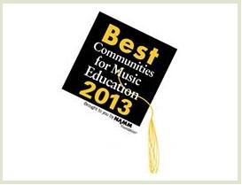 Best Communities For Music